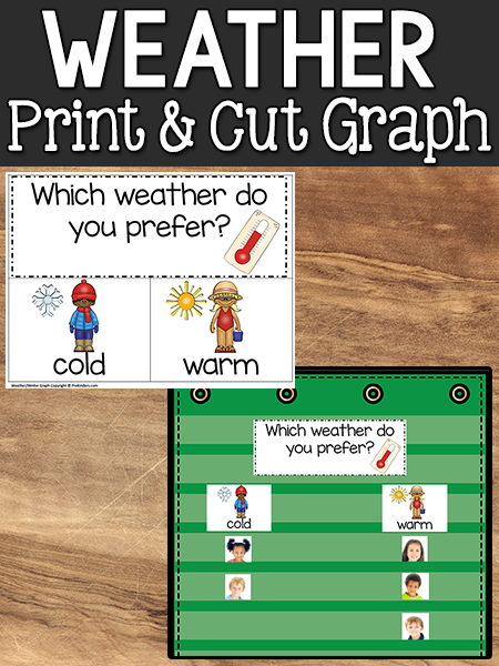 Weather Print & Cut Graph