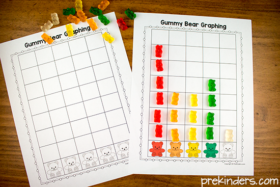 Gummy Bear Graph